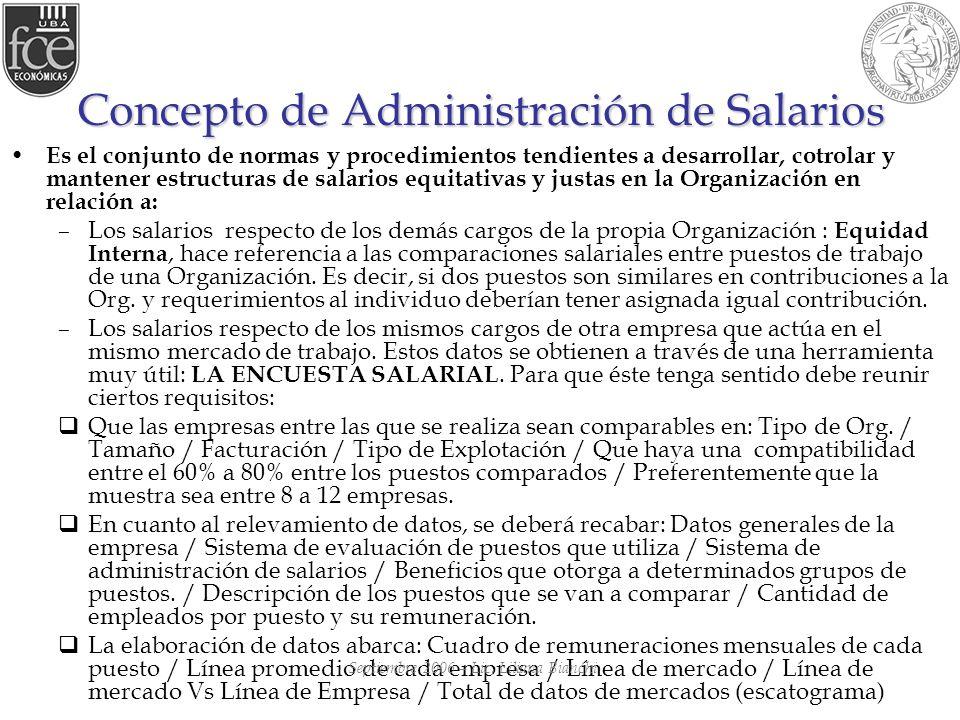Concepto de Administración de Salarios Es el conjunto de normas y procedimientos tendientes a desarrollar, cotrolar y mantener estructuras de salarios