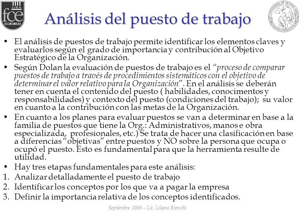 Análisis del puesto de trabajo El análisis de puestos de trabajo permite identificar los elementos claves y evaluarlos según el grado de importancia y