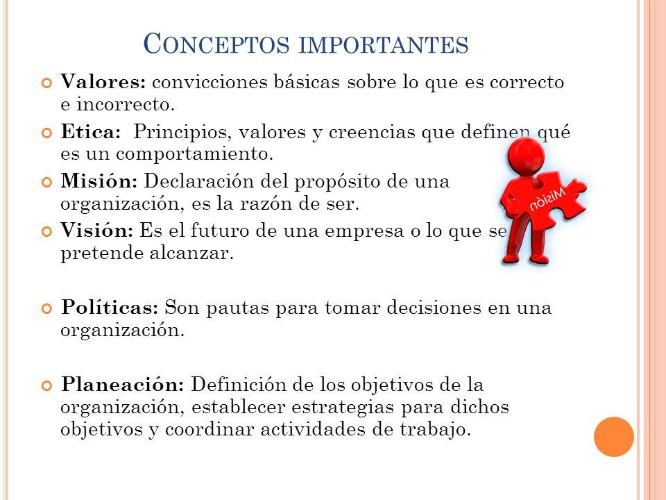C ONCEPTOS IMPORTANTES Valores: convicciones básicas sobre lo que es correcto e incorrecto. Etica: Principios, valores y creencias que definen qué es
