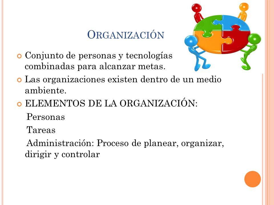 O RGANIZACIÓN Conjunto de personas y tecnologías combinadas para alcanzar metas. Las organizaciones existen dentro de un medio ambiente. ELEMENTOS DE