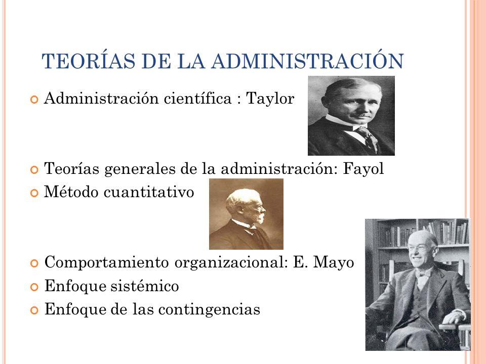 TEORÍAS DE LA ADMINISTRACIÓN Administración científica : Taylor Teorías generales de la administración: Fayol Método cuantitativo Comportamiento organ
