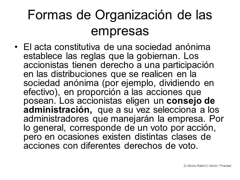 Formas de Organización de las empresas El acta constitutiva de una sociedad anónima establece las reglas que la gobiernan. Los accionistas tienen dere