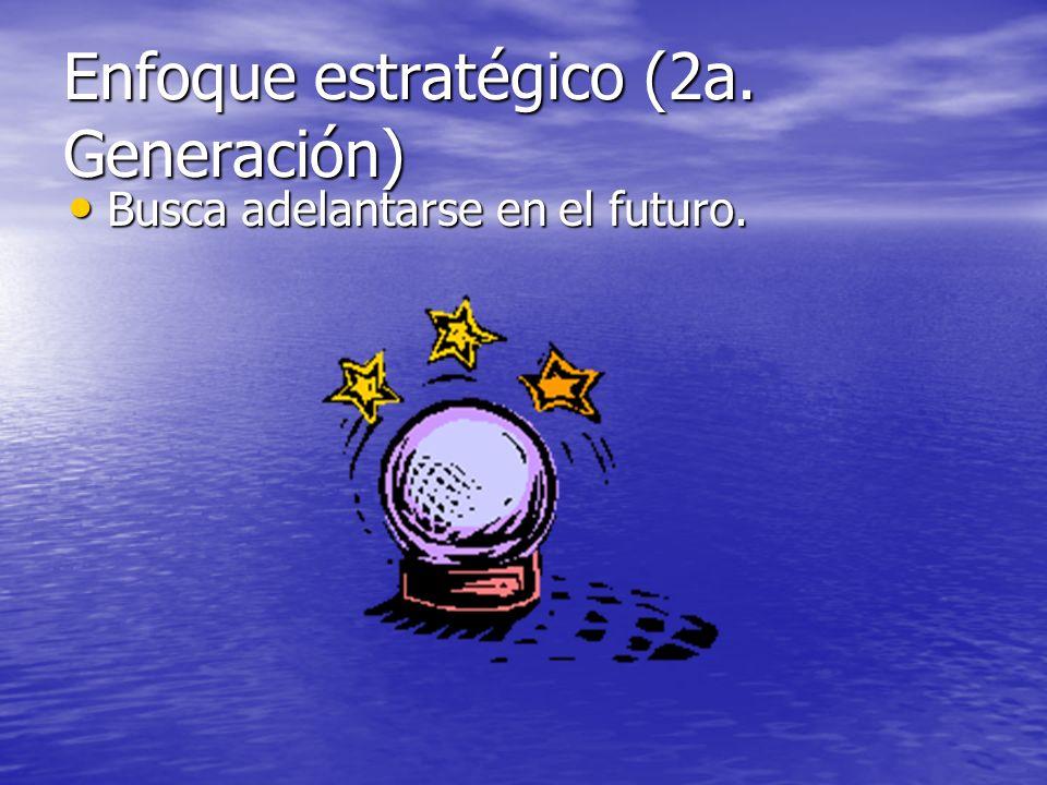 Enfoque estratégico (2a. Generación) Busca adelantarse en el futuro. Busca adelantarse en el futuro.