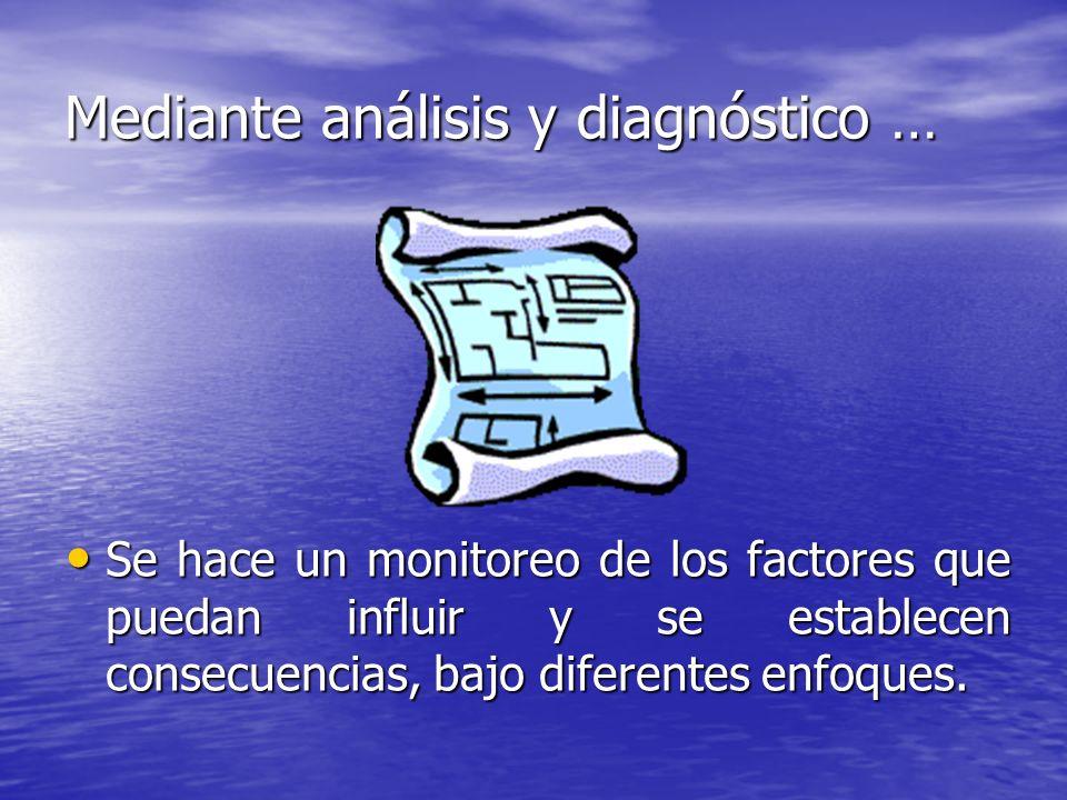 Mediante análisis y diagnóstico … Se hace un monitoreo de los factores que puedan influir y se establecen consecuencias, bajo diferentes enfoques. Se