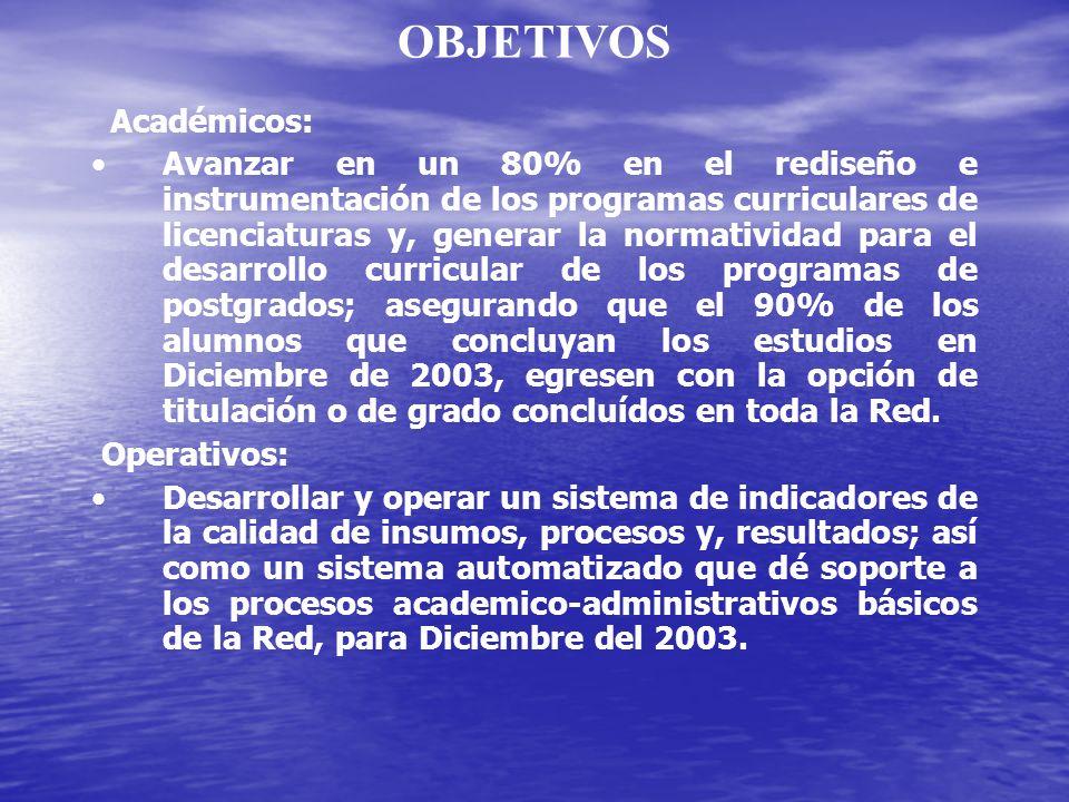 OBJETIVOS Académicos: Avanzar en un 80% en el rediseño e instrumentación de los programas curriculares de licenciaturas y, generar la normatividad par