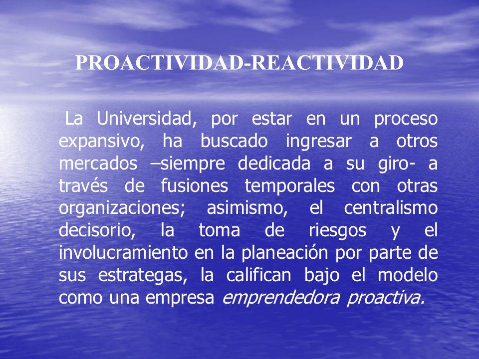 PROACTIVIDAD-REACTIVIDAD La Universidad, por estar en un proceso expansivo, ha buscado ingresar a otros mercados –siempre dedicada a su giro- a través