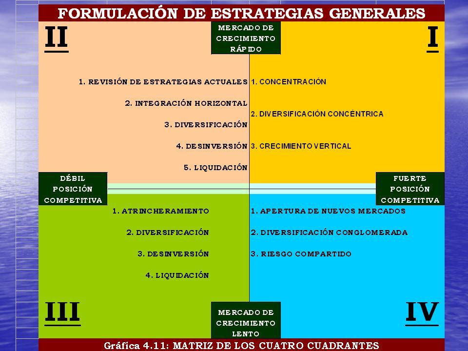 ESTRATEGIAS DE PRIMER CUADRANTE: 1.Crecimiento 2.Diversificación Concéntrica 3.