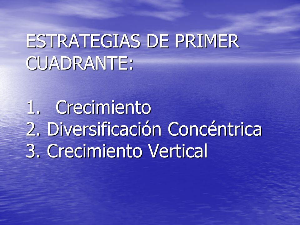 ESTRATEGIAS DE PRIMER CUADRANTE: 1.Crecimiento 2. Diversificación Concéntrica 3. Crecimiento Vertical