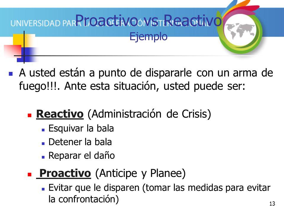 13 Proactivo vs Reactivo Ejemplo A usted están a punto de dispararle con un arma de fuego!!!.