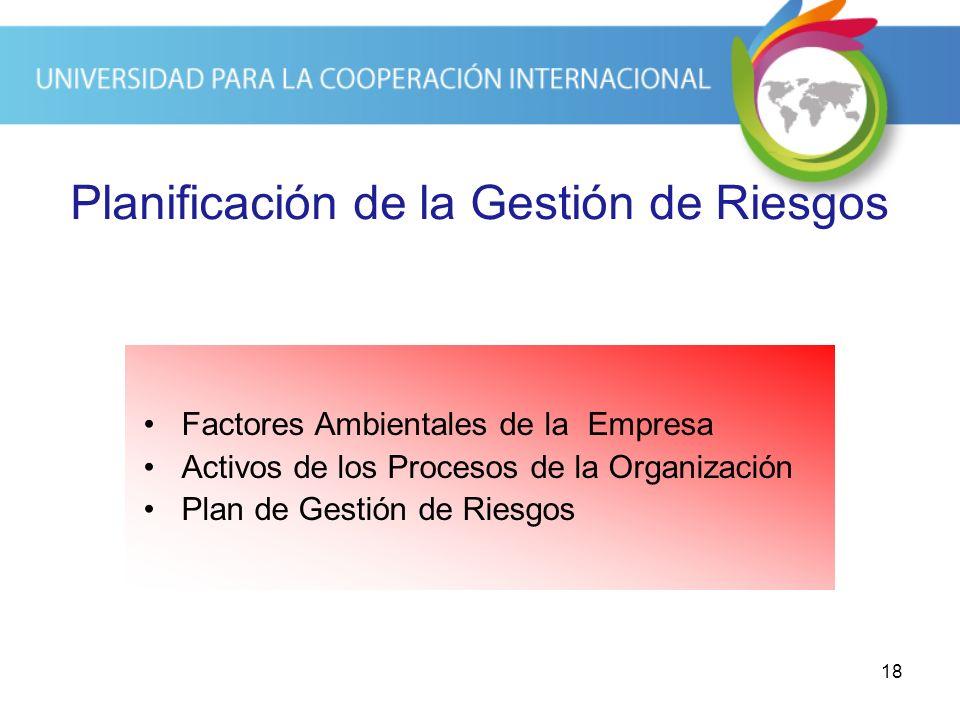 18 Planificación de la Gestión de Riesgos Factores Ambientales de la Empresa Activos de los Procesos de la Organización Plan de Gestión de Riesgos