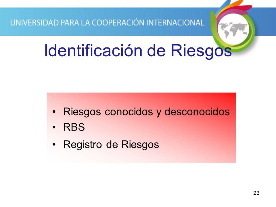 23 Identificación de Riesgos Riesgos conocidos y desconocidos RBS Registro de Riesgos