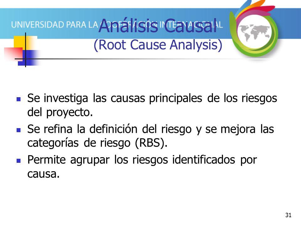 31 Análisis Causal (Root Cause Analysis) Se investiga las causas principales de los riesgos del proyecto.