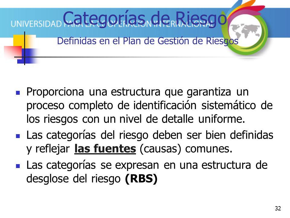 32 Categorías de Riesgo Definidas en el Plan de Gestión de Riesgos Proporciona una estructura que garantiza un proceso completo de identificación sistemático de los riesgos con un nivel de detalle uniforme.