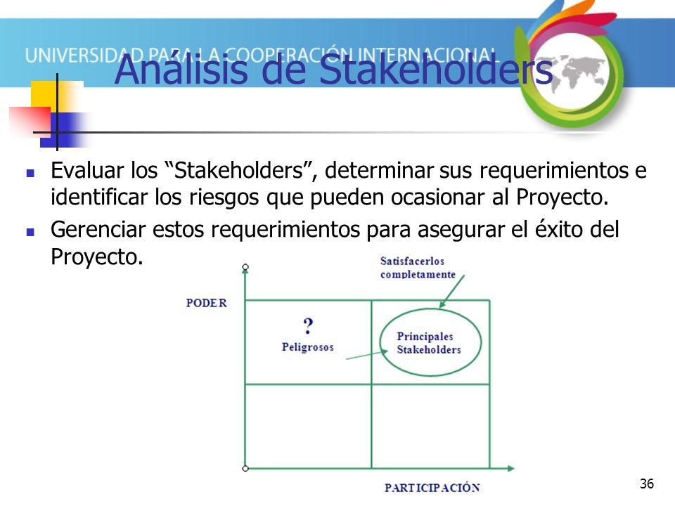 36 Análisis de Stakeholders Evaluar los Stakeholders, determinar sus requerimientos e identificar los riesgos que pueden ocasionar al Proyecto.