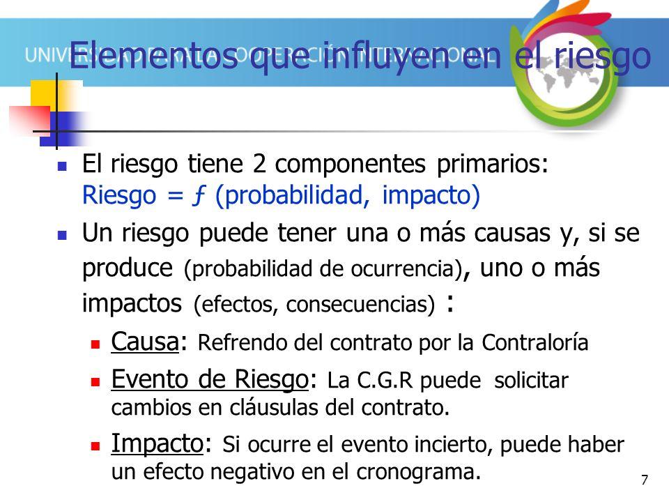 7 Elementos que influyen en el riesgo El riesgo tiene 2 componentes primarios: Riesgo = ƒ (probabilidad, impacto) Un riesgo puede tener una o más causas y, si se produce (probabilidad de ocurrencia), uno o más impactos (efectos, consecuencias) : Causa: Refrendo del contrato por la Contraloría Evento de Riesgo: La C.G.R puede solicitar cambios en cláusulas del contrato.