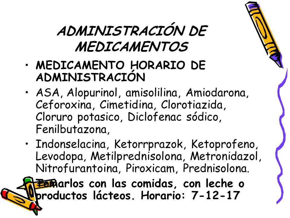 ADMINISTRACIÓN DE MEDICAMENTOS Ampicilina, Captopril, Dicloxacilina, Eritromicina, Isoniazida, Xanfloxacina, Oxacilina, Penicilina, Rifanapicina, Sucralfato Tomarlas con el estómago vacío 1 hora antes de cada comida ó 2-3 horas después de cada comida.