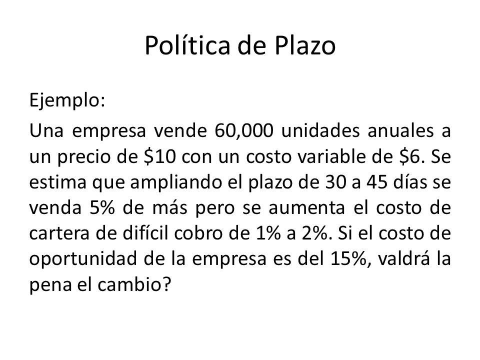 Política de Plazo Ejemplo: Una empresa vende 60,000 unidades anuales a un precio de $10 con un costo variable de $6.