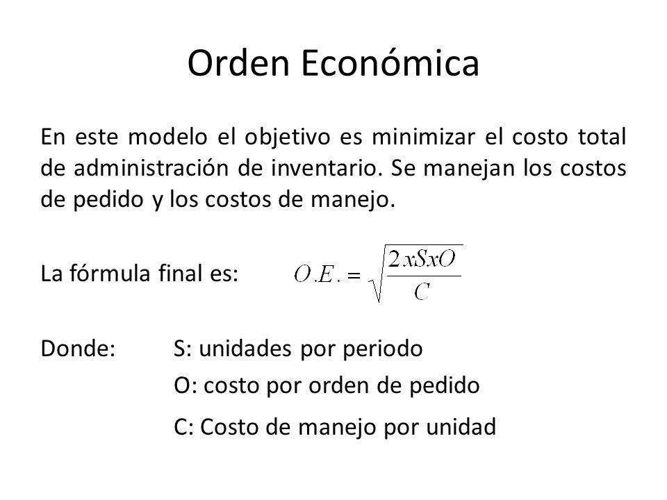 Orden Económica En este modelo el objetivo es minimizar el costo total de administración de inventario.