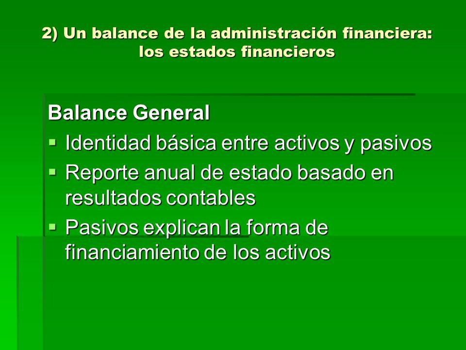 2) Un balance de la administración financiera: los estados financieros Balance General Identidad básica entre activos y pasivos Identidad básica entre