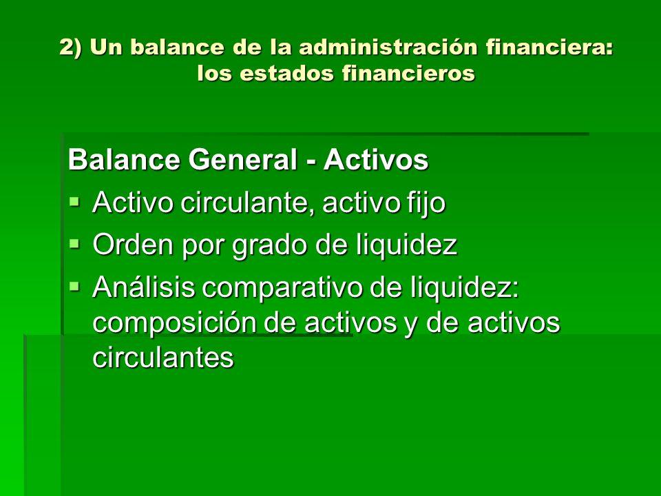 Balance General - Activos Activo circulante, activo fijo Activo circulante, activo fijo Orden por grado de liquidez Orden por grado de liquidez Anális