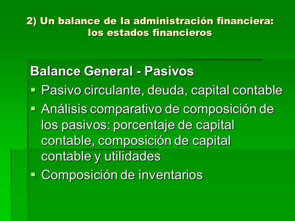 2) Un balance de la administración financiera: los estados financieros Balance General - Pasivos Pasivo circulante, deuda, capital contable Pasivo cir