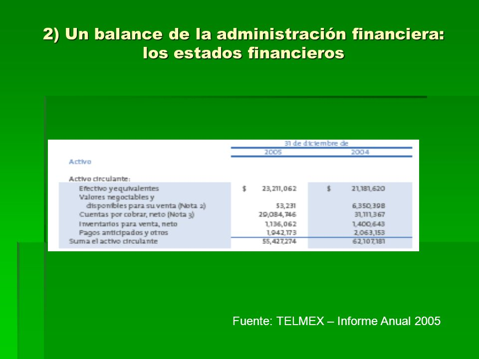 2) Un balance de la administración financiera: los estados financieros Fuente: TELMEX – Informe Anual 2005