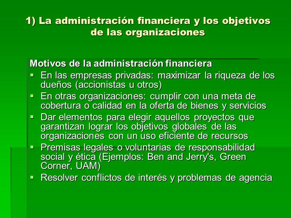 1) La administración financiera y los objetivos de las organizaciones Motivos de la administración financiera En las empresas privadas: maximizar la r