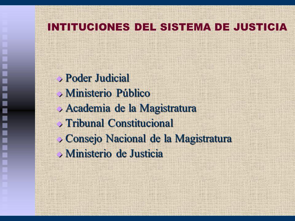 INTITUCIONES DEL SISTEMA DE JUSTICIA Poder Judicial Poder Judicial Ministerio Público Ministerio Público Academia de la Magistratura Academia de la Ma