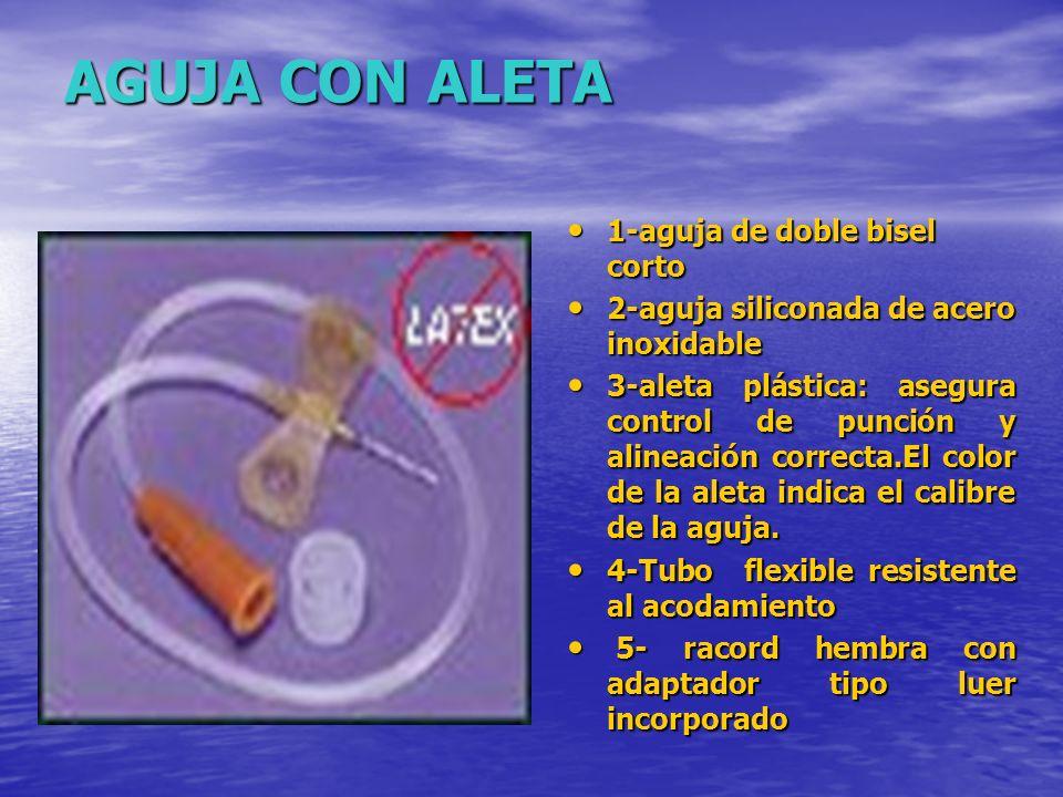 AGUJA CON ALETA 1-aguja de doble bisel corto 1-aguja de doble bisel corto 2-aguja siliconada de acero inoxidable 2-aguja siliconada de acero inoxidable 3-aleta plástica: asegura control de punción y alineación correcta.El color de la aleta indica el calibre de la aguja.
