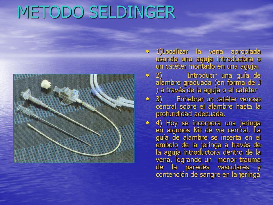 METODO SELDINGER 1)Localizar la vena apropiada usando una aguja introductora o un catéter montado en una aguja. 1)Localizar la vena apropiada usando u