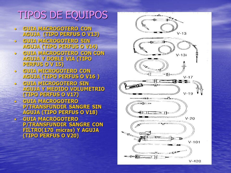 TIPOS DE EQUIPOS GUIA MACROGOTERO CON AGUJA (TIPO PERFUS O V13)GUIA MACROGOTERO CON AGUJA (TIPO PERFUS O V13) GUIA MACROGOTERO SIN AGUJA (TIPO PERFUS