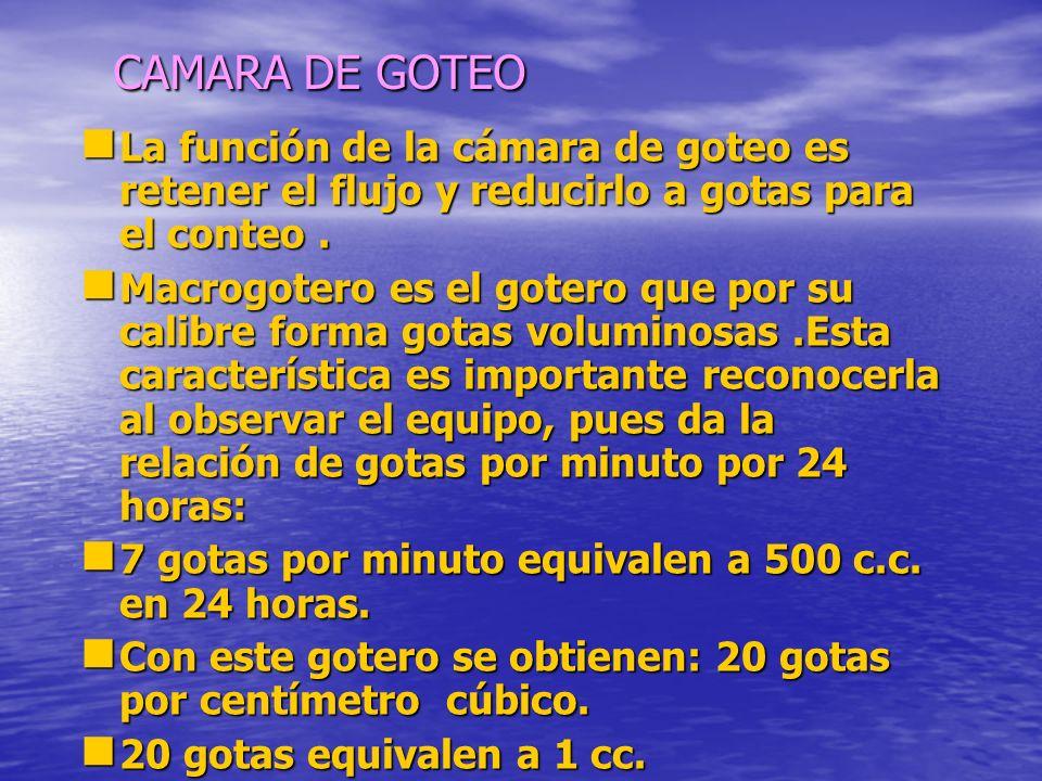 CAMARA DE GOTEO La función de la cámara de goteo es retener el flujo y reducirlo a gotas para el conteo. La función de la cámara de goteo es retener e