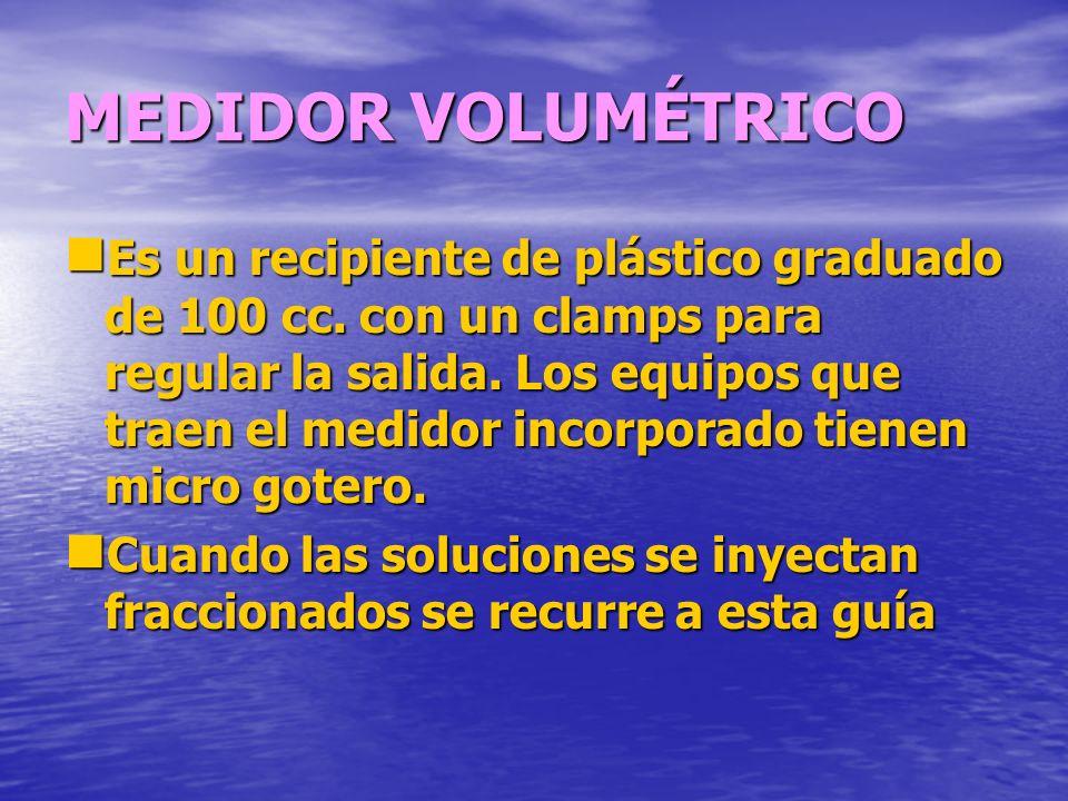 MEDIDOR VOLUMÉTRICO Es un recipiente de plástico graduado de 100 cc. con un clamps para regular la salida. Los equipos que traen el medidor incorporad