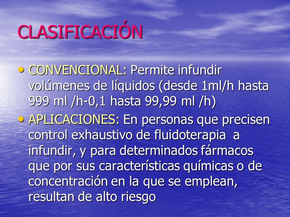 CLASIFICACIÓN CONVENCIONAL: Permite infundir volúmenes de líquidos (desde 1ml/h hasta 999 ml /h-0,1 hasta 99,99 ml /h) CONVENCIONAL: Permite infundir volúmenes de líquidos (desde 1ml/h hasta 999 ml /h-0,1 hasta 99,99 ml /h) APLICACIONES: En personas que precisen control exhaustivo de fluidoterapia a infundir, y para determinados fármacos que por sus características químicas o de concentración en la que se emplean, resultan de alto riesgo APLICACIONES: En personas que precisen control exhaustivo de fluidoterapia a infundir, y para determinados fármacos que por sus características químicas o de concentración en la que se emplean, resultan de alto riesgo