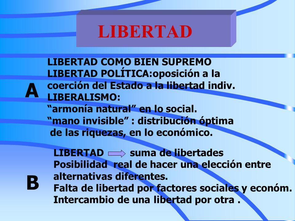 LIBERTAD A LIBERTAD COMO BIEN SUPREMO LIBERTAD POLÍTICA:oposición a la coerción del Estado a la libertad indiv. LIBERALISMO: armonía natural en lo soc