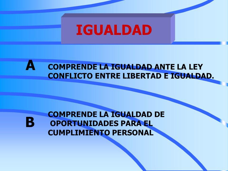 IGUALDAD A COMPRENDE LA IGUALDAD ANTE LA LEY CONFLICTO ENTRE LIBERTAD E IGUALDAD. B COMPRENDE LA IGUALDAD DE OPORTUNIDADES PARA EL CUMPLIMIENTO PERSON