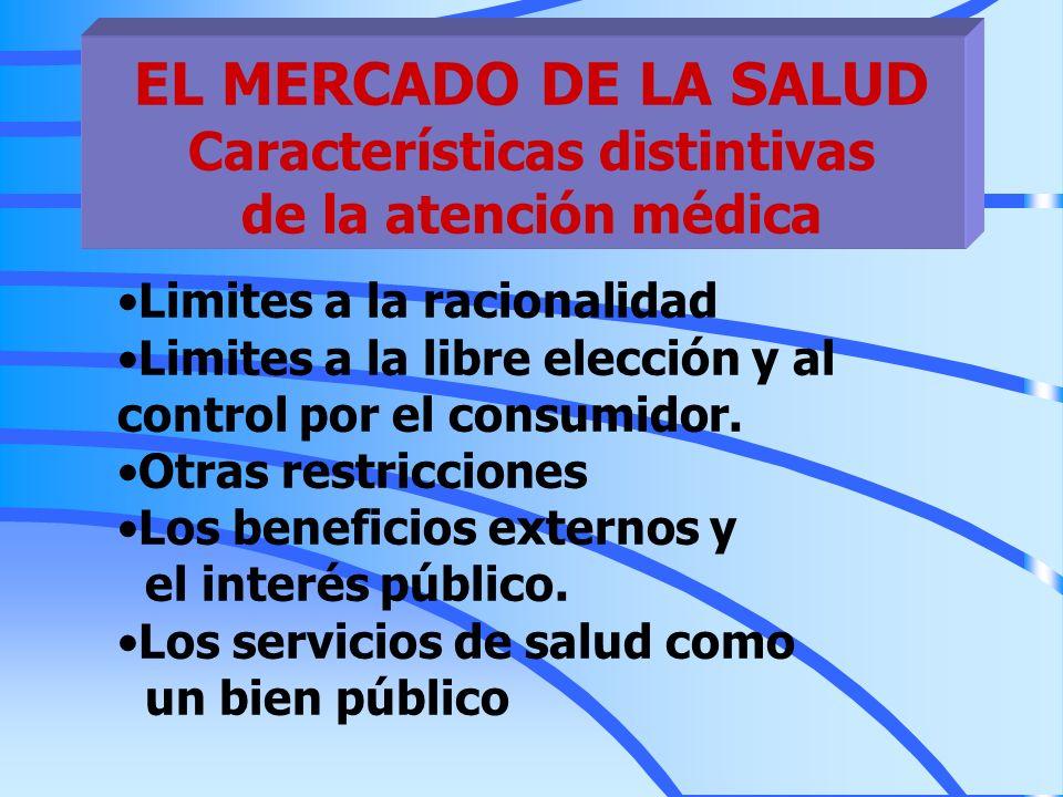 EL MERCADO DE LA SALUD Características distintivas de la atención médica Limites a la racionalidad Limites a la libre elección y al control por el con