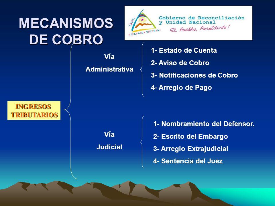 MECANISMOS DE COBRO INGRESOSTRIBUTARIOS Vía Administrativa 1- Estado de Cuenta 2- Aviso de Cobro 3- Notificaciones de Cobro 4- Arreglo de Pago Vía Jud