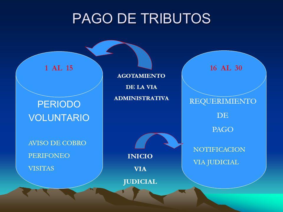 PAGO DE TRIBUTOS PERIODO VOLUNTARIO REQUERIMIENTO DE PAGO 1 AL 1516 AL 30 AVISO DE COBRO PERIFONEO VISITAS NOTIFICACION VIA JUDICIAL AGOTAMIENTO DE LA