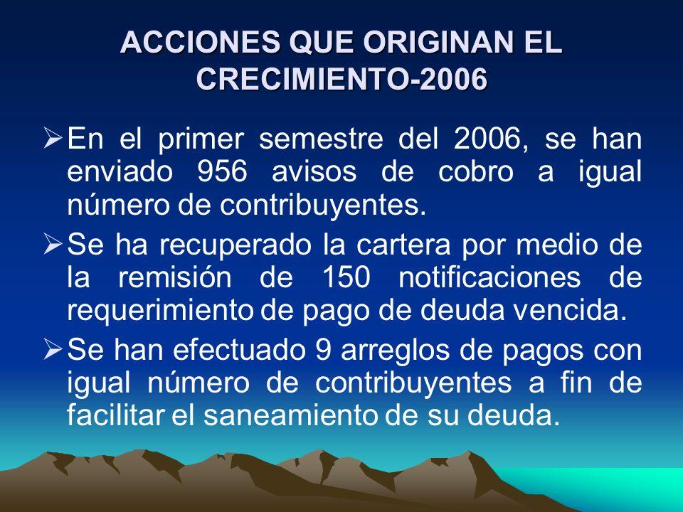 ACCIONES QUE ORIGINAN EL CRECIMIENTO-2006 En el primer semestre del 2006, se han enviado 956 avisos de cobro a igual número de contribuyentes. Se ha r