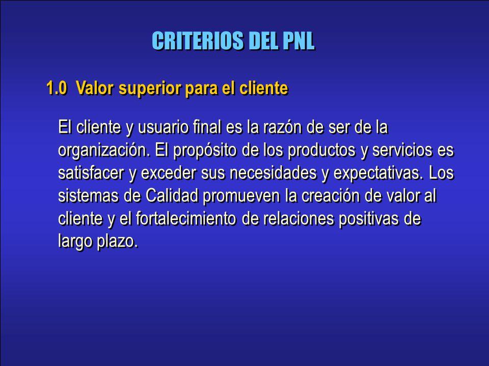 11 CRITERIOS CRITERIOS DEL PNL 1.0 Valor superior para el cliente El cliente y usuario final es la razón de ser de la organización.