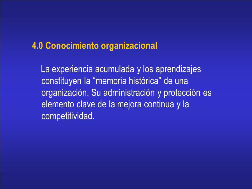 14 4.0 Conocimiento organizacional La experiencia acumulada y los aprendizajes constituyen la memoria histórica de una organización.