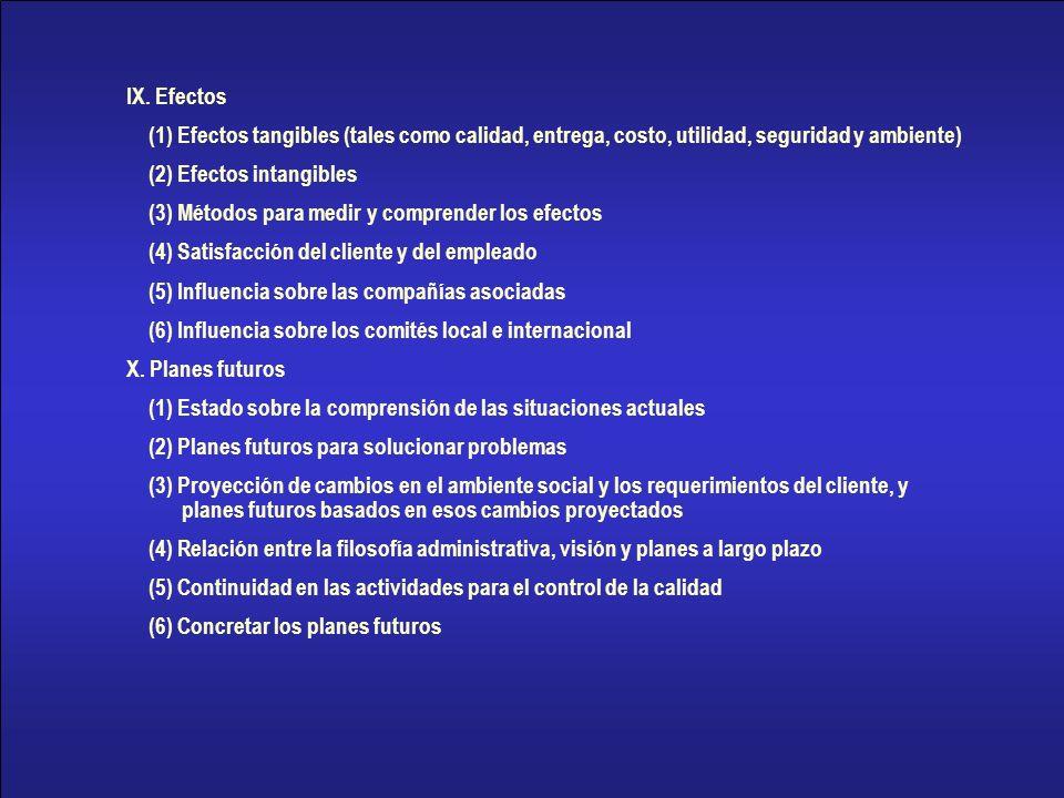 Estructura de los Criterios del Premio Nacional de Calidad Malcolm Baldrige Una perspectiva de sistemas 1Liderazgo1Liderazgo 2Planeaciónestratégica2Planeaciónestratégica 5Administración del Recurso Humano 5Administración 6Administración del Proceso 6Administración 3 Enfoque del cliente y del mercado3 Enfoque del cliente y del mercado 4 Información y Análisis 4 7Resultados del negocio 7Resultados Estrategia y Planes de Acción enfocada a Cliente y Mercado