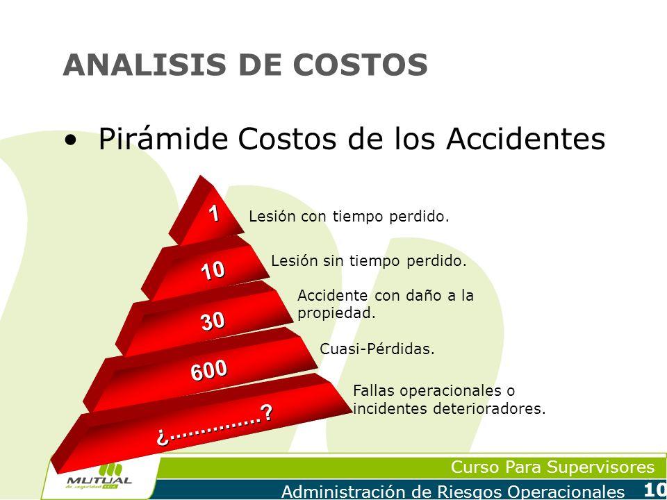 Curso Para Supervisores Administración de Riesgos Operacionales 10 ANALISIS DE COSTOS Pirámide Costos de los Accidentes Lesión con tiempo perdido. Les