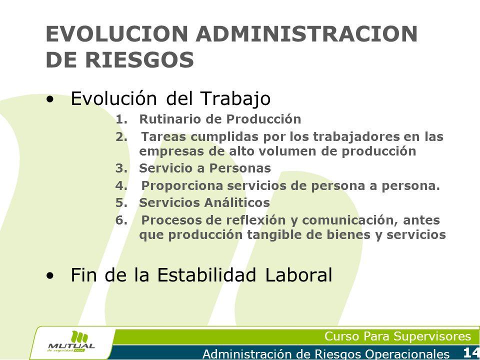 Curso Para Supervisores Administración de Riesgos Operacionales 14 EVOLUCION ADMINISTRACION DE RIESGOS Evolución del Trabajo 1.Rutinario de Producción