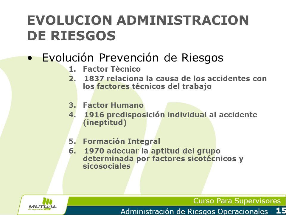 Curso Para Supervisores Administración de Riesgos Operacionales 15 EVOLUCION ADMINISTRACION DE RIESGOS Evolución Prevención de Riesgos 1.Factor Técnic