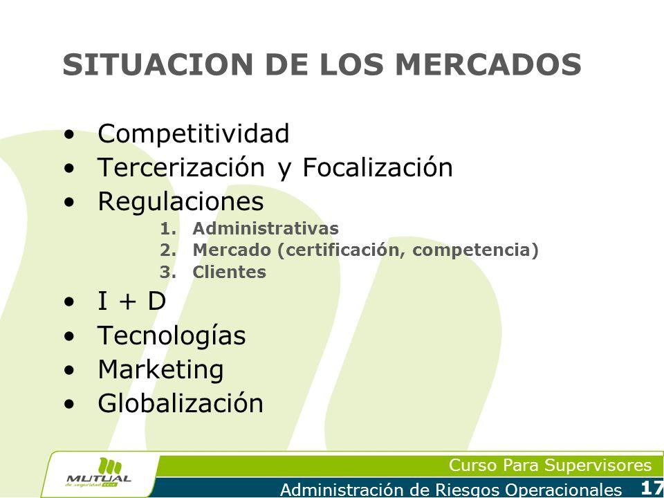 Curso Para Supervisores Administración de Riesgos Operacionales 17 SITUACION DE LOS MERCADOS Competitividad Tercerización y Focalización Regulaciones