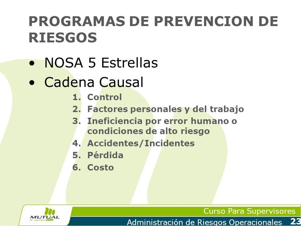 Curso Para Supervisores Administración de Riesgos Operacionales 23 PROGRAMAS DE PREVENCION DE RIESGOS NOSA 5 Estrellas Cadena Causal 1.Control 2.Facto