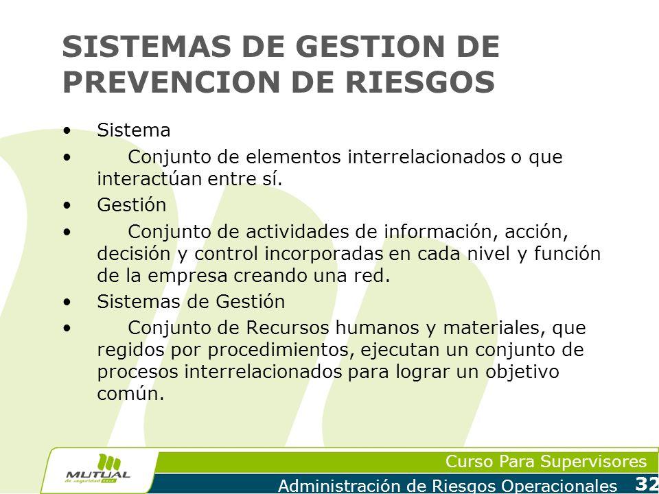 Curso Para Supervisores Administración de Riesgos Operacionales 32 SISTEMAS DE GESTION DE PREVENCION DE RIESGOS Sistema Conjunto de elementos interrel