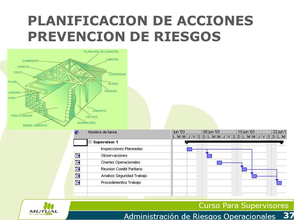 Curso Para Supervisores Administración de Riesgos Operacionales 37 PLANIFICACION DE ACCIONES PREVENCION DE RIESGOS
